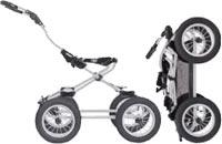 Классические коляски