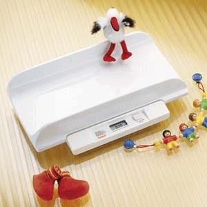Модели весов