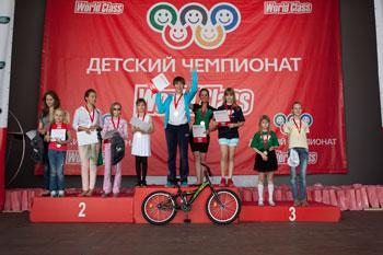 Первый детский Чемпионат сети World Class