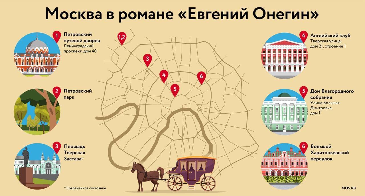 Москва в романе Евгений Онегин