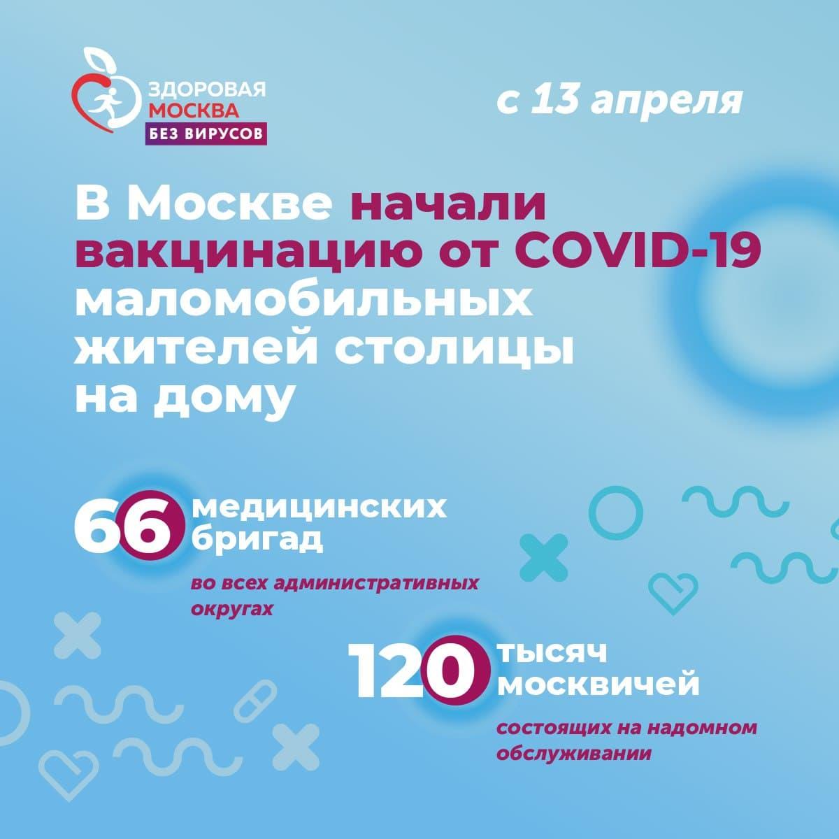 вакцинация от коронавируса на дому