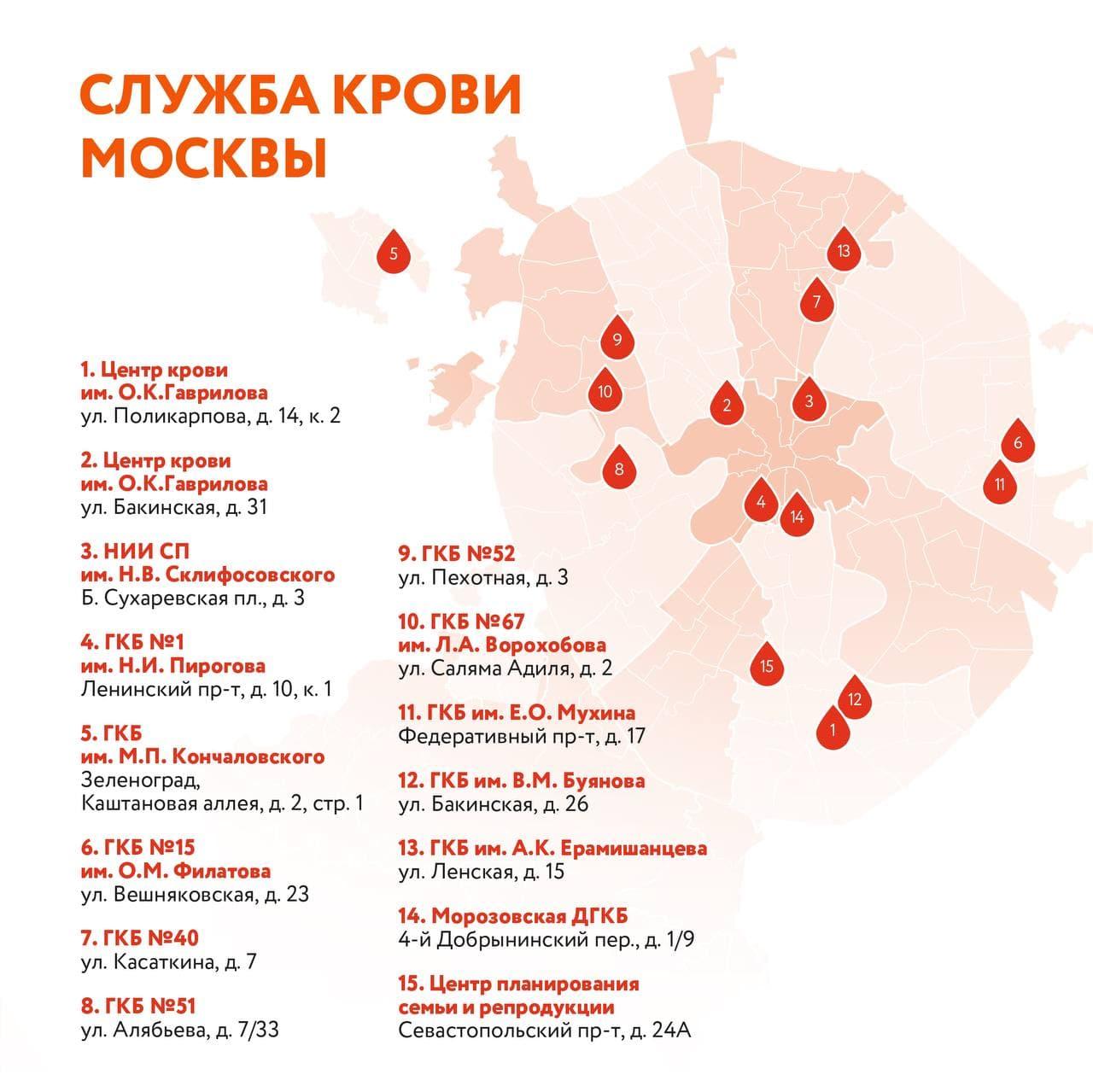 Служба крови