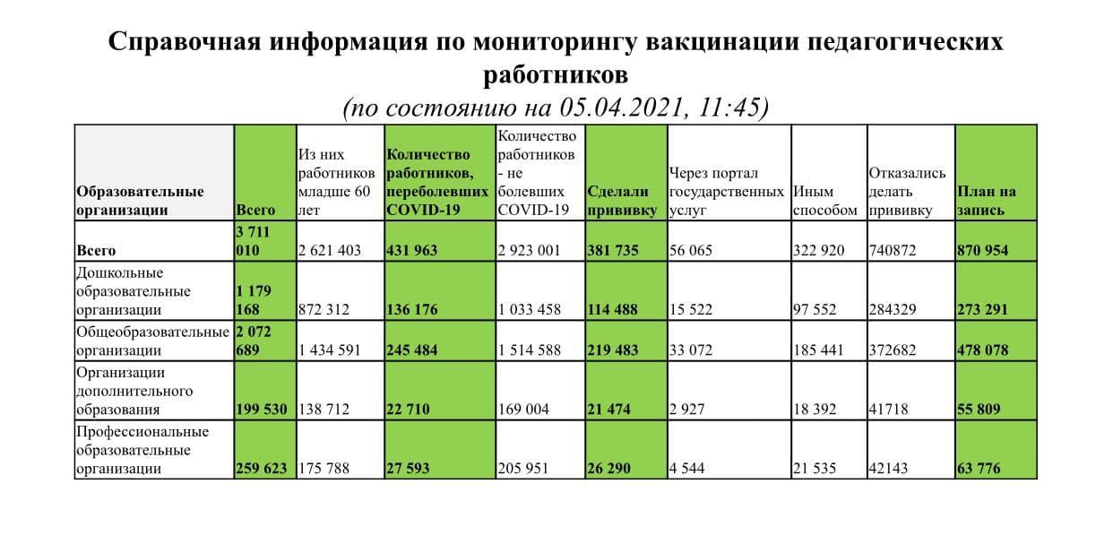 Статистика по переболевшим ковидом
