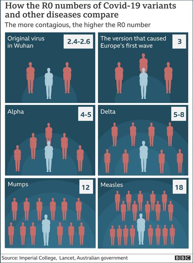 скорость заражения коронавирусом
