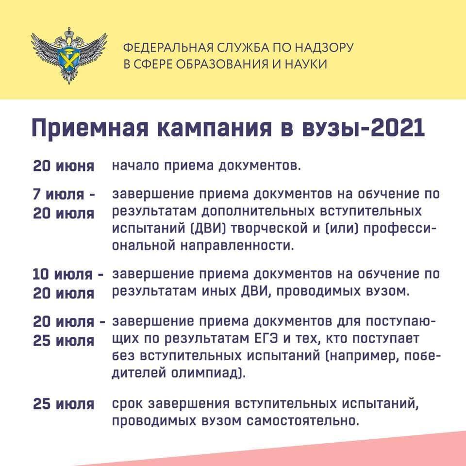 Приемная кампания 2021