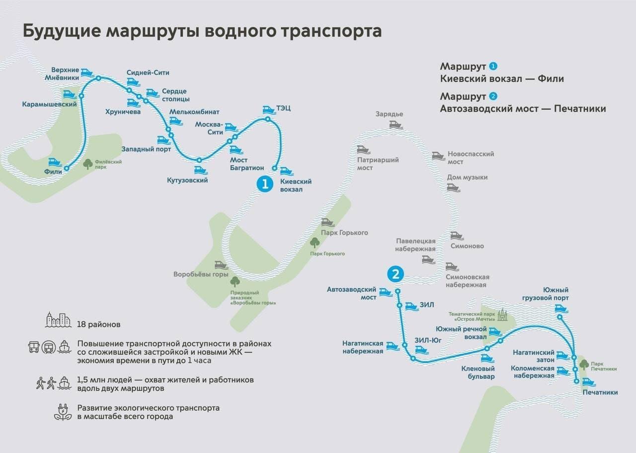 Маршруты речных трамвайчиков