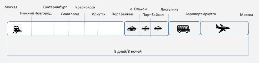 Путешествие на Байкал на поезде