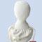 Снеговик своими руками к Новому году: текстильная кукла.