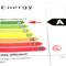 Как сэкономить: бытовая техника и счета за электричество