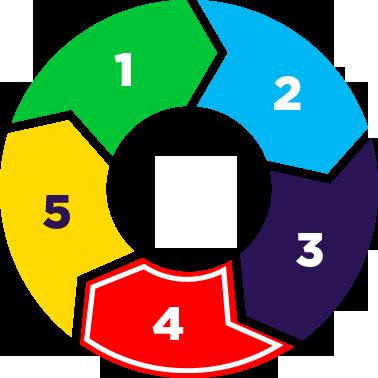 5 простых правил