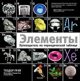 Элементы.Путеводитель по периодической таблице