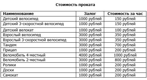Стоимость проката велосипедов на ВДНХ