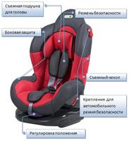 Кресло. Нажмите для просмотра схемы расположения опций