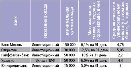 Рисунок предоставлен сайтом Forbes.ru