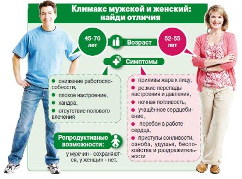 Сексуальная активность у мужчин 45 лет