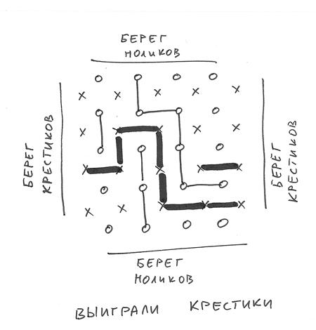 микрозаймы на карту срочно екатеринбург