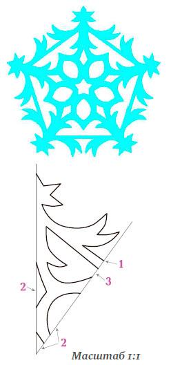 Поделки из бумаги – снежинки своими руками: 2 шаблона для вырезания