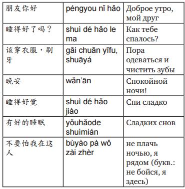 Китайский язык бесплатно через интернет