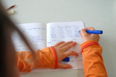 Повышенная самооценка у детей