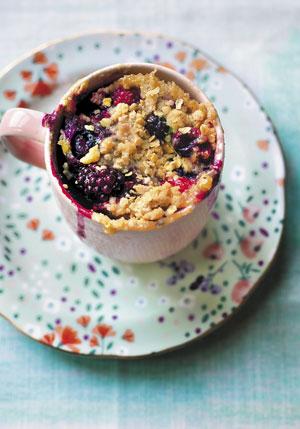 Кексы в микроволновке: 8 рецептов