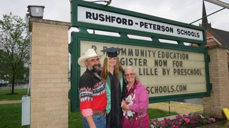 host родители