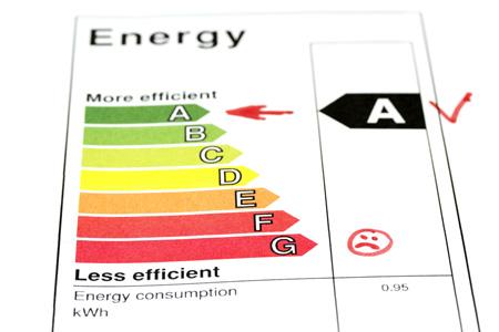 Что такое энергоэффективность
