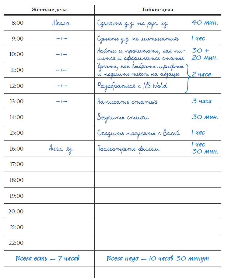 Список дел на день