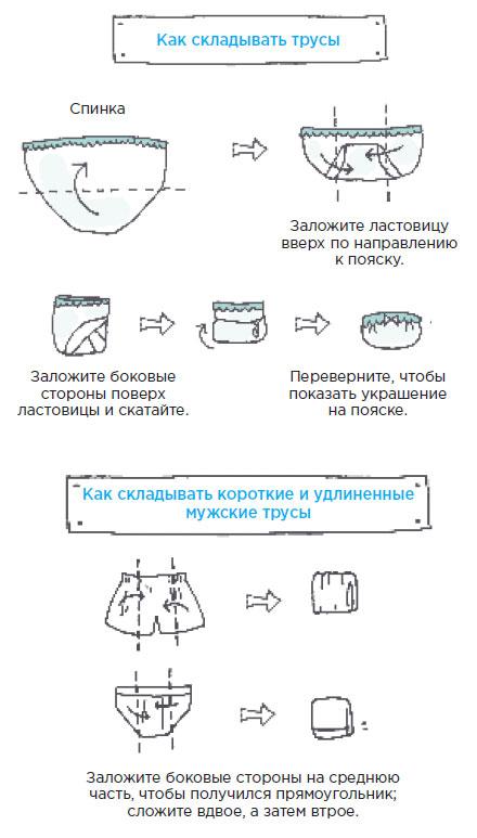 Как складывать нижнее белье