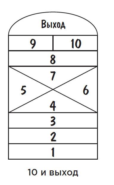 10 и выход