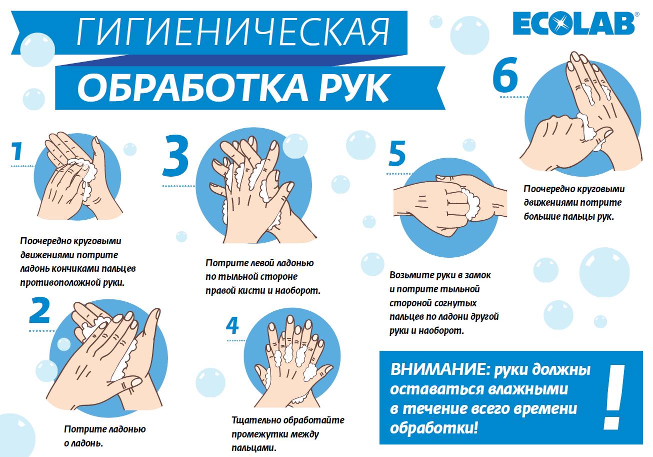 Схема дезинфекции рук в руки