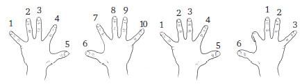Учим таблицу умножения на9на пальцах