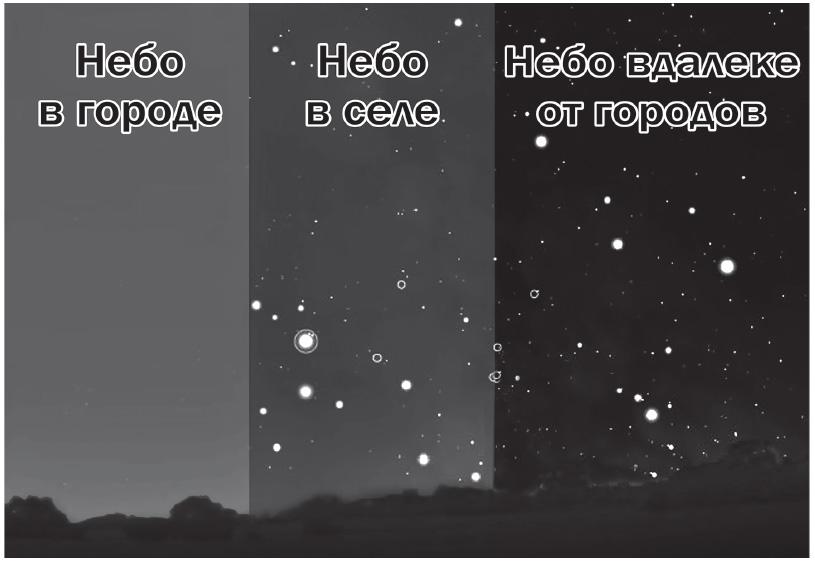 Шкала светового загрязнения неба