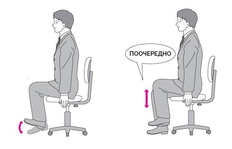 Тренируем подвздошно-поясничные мышцы иснимаем усталость ног