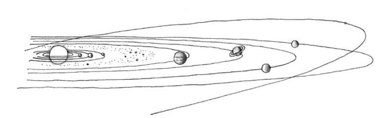 8планет Солнечной системы