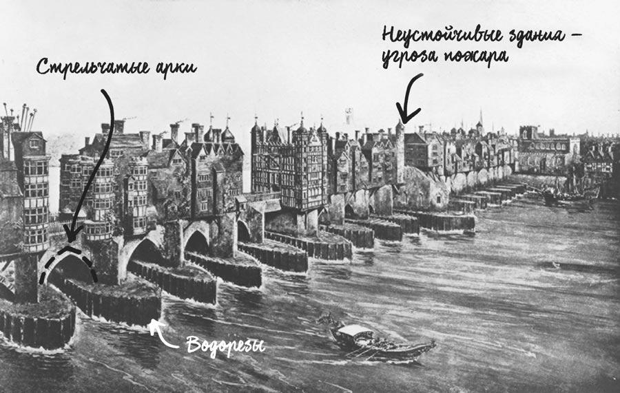 Старый Лондонский мост, который часто обрушивался
