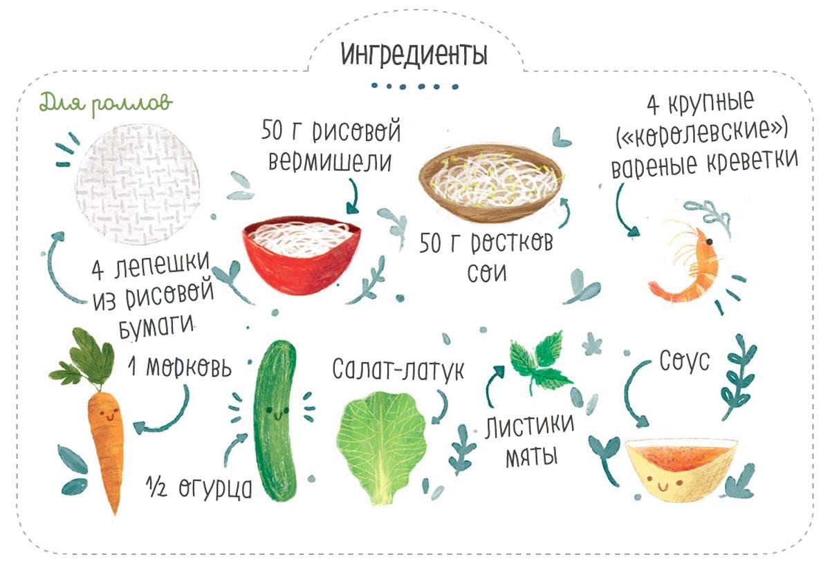 Спринг-роллы скреветками, рецепт