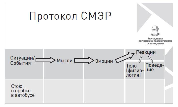 протокол СМЭР